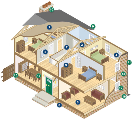 Home cutaway