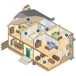 Cutaway Home: Building survey cutaway graphic